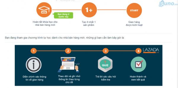 Cách đăng ký bán hàng trên Lazada - Tham gia khóa học dành cho người mới bán hàng trên Lazada