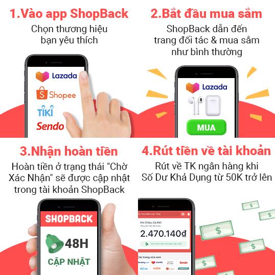 ShopBack - Nền tảng hoàn tiền hàng đầu Châu Á - Thái Bình Dương chính thức  ra mắt tại Việt Nam | DoanhnhanPlus.vn