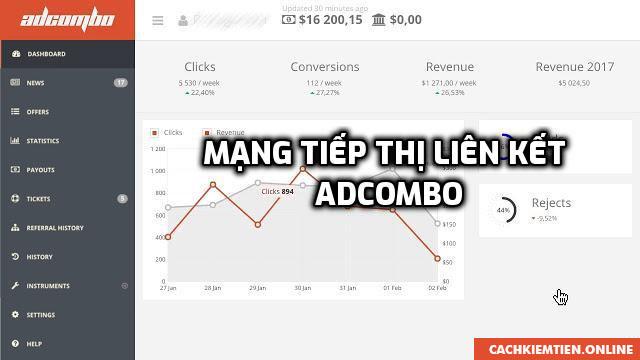 mạng tiếp thị liên kết AdCombo