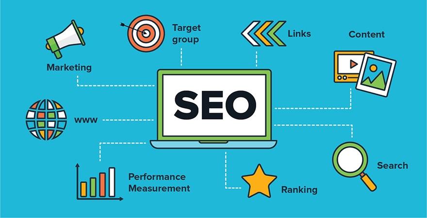 SEO WEB là gì ? Tại sao website của bạn lại cần SEO - Marketing Online..