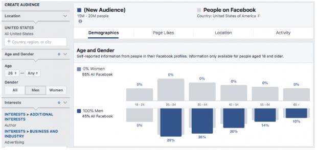 Target đối tượng quảng cáo với facebook audience Insights
