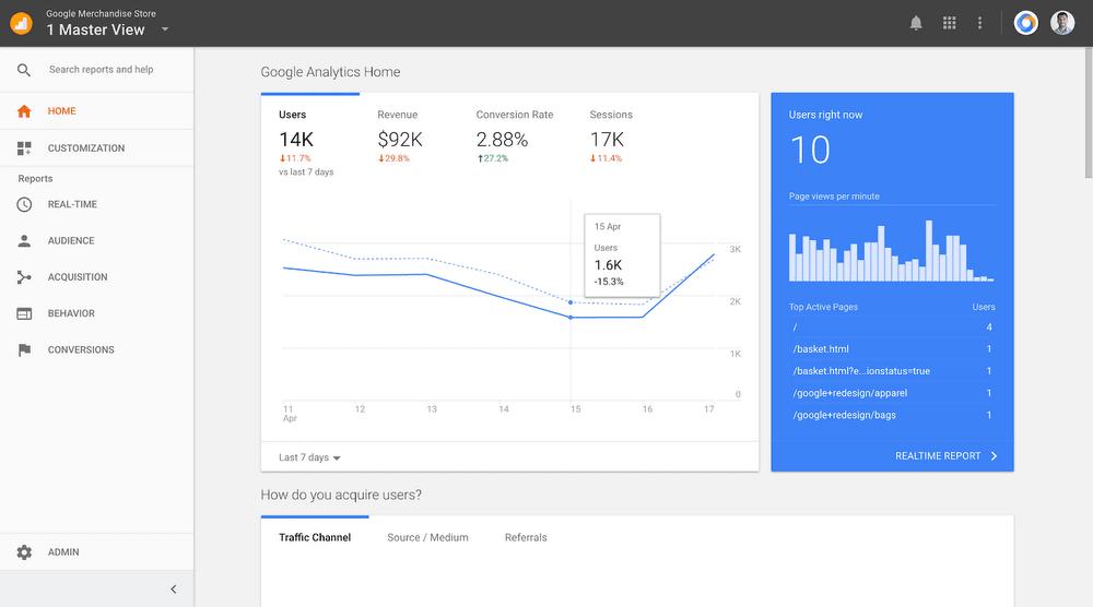 target đối tượng quảng cáo với google analytics